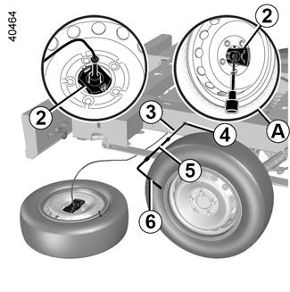 e guide renault com master prenez soin de votre v hicule pneumatiques crevaison roue de. Black Bedroom Furniture Sets. Home Design Ideas